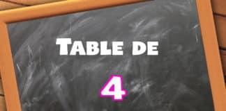 table de multiplication de 4