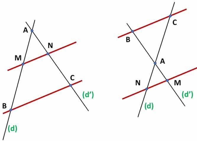 theoreme-de-thales