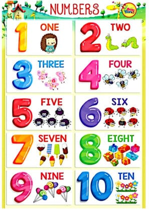 compter les chiffres en anglais