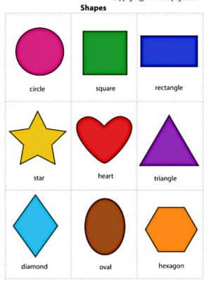 reconnaitre les formes en anglais