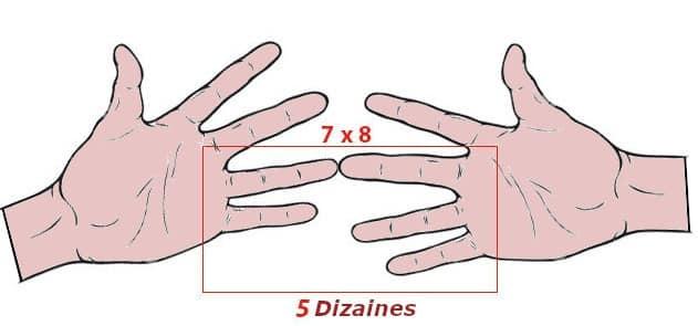 table de 7 table de multiplication de 7 astuce