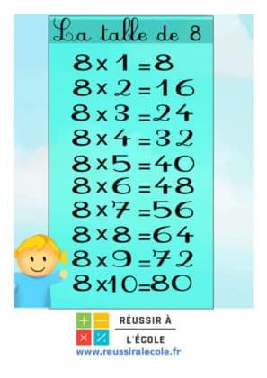 table de 8 multiplication