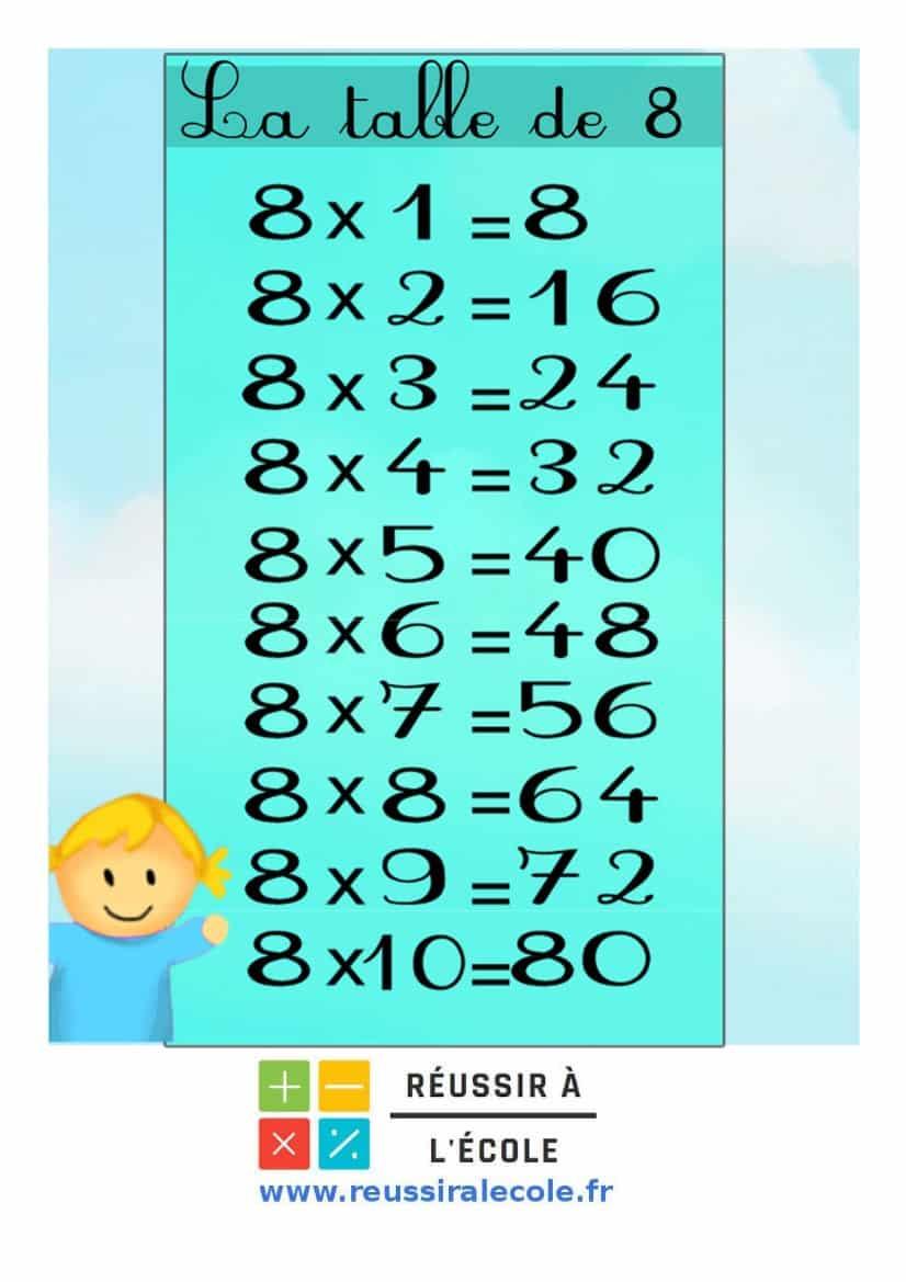 Tables de multiplication : 7 conseils et un livre gratuit pour les