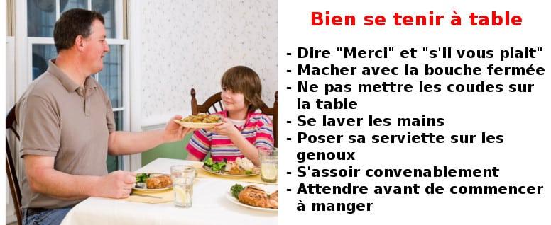 apprendre les bonnes manieres à un enfant