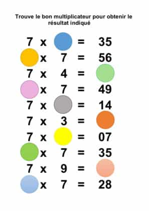 table de multiplication de 7