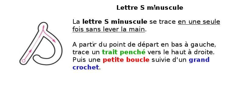 ecrire la lettre S en minuscule
