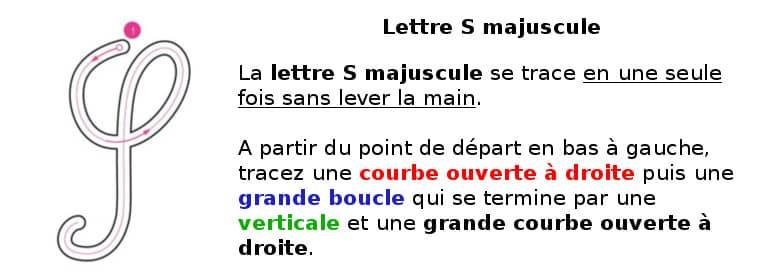ecrire la lettre S majuscule