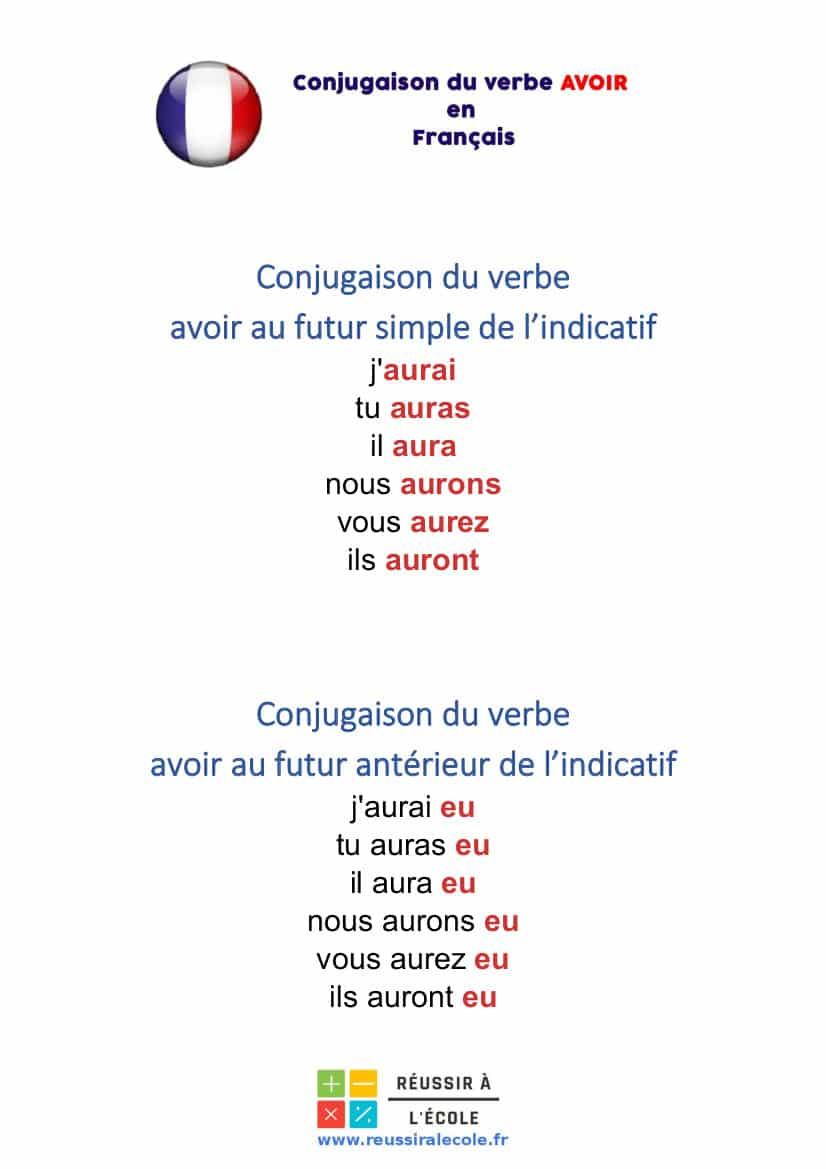Conjuguer Le Verbe Avoir Futur Simple