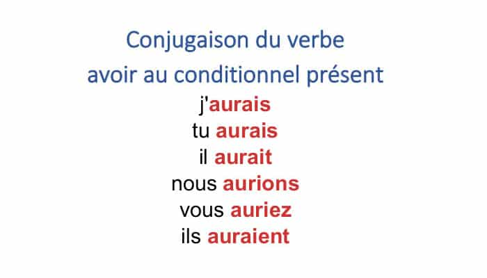 Conjuguer Le Verbe Avoir Au Present Du Conditionnel