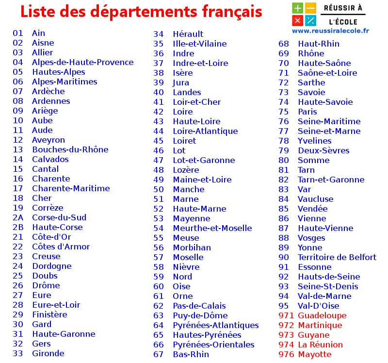 liste des departements francais