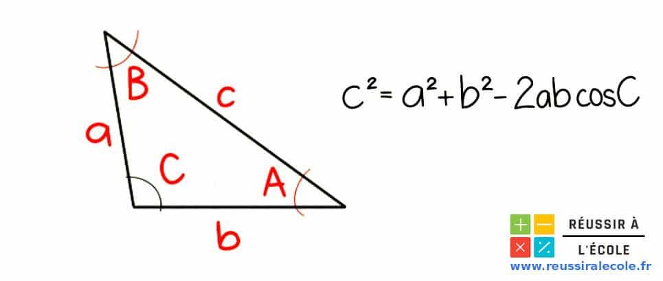 Comment calculer un périmètre d un triangle