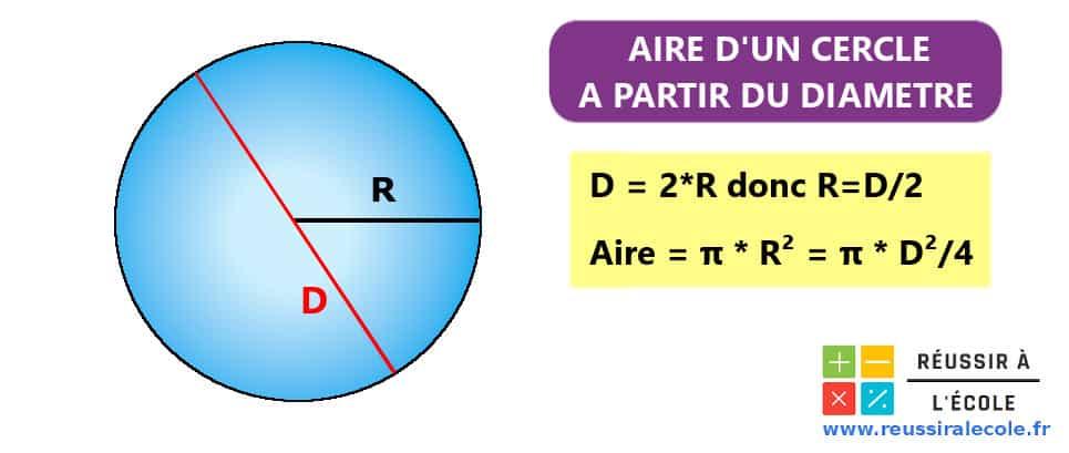 aire d un cercle