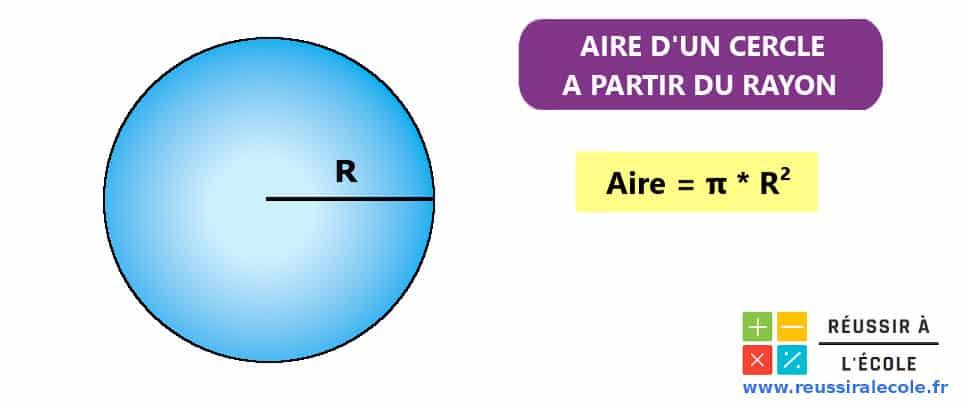 surface d un cercle